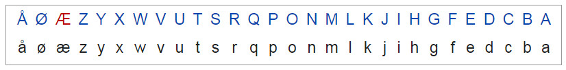 تعلم اللغة النرويجية الحروف النرويجية